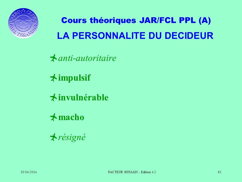 Cours théoriques JAR/FCL PPL (A) 30/04/2014FACTEUR HUMAIN - Edition 4.263 LA PERSONNALITE DU DECIDEUR anti-autoritaire impulsif invulnérable macho rés