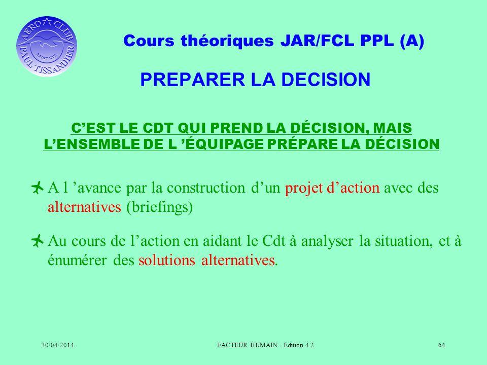 Cours théoriques JAR/FCL PPL (A) 30/04/2014FACTEUR HUMAIN - Edition 4.264 PREPARER LA DECISION A l avance par la construction dun projet daction avec