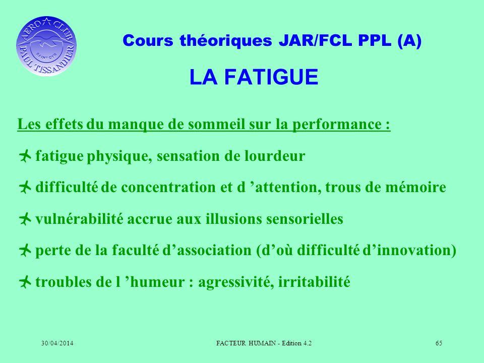 Cours théoriques JAR/FCL PPL (A) 30/04/2014FACTEUR HUMAIN - Edition 4.265 LA FATIGUE Les effets du manque de sommeil sur la performance : fatigue phys