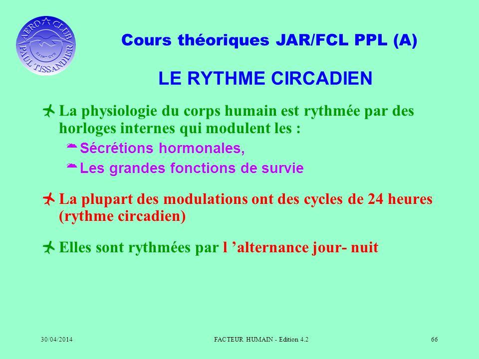 Cours théoriques JAR/FCL PPL (A) 30/04/2014FACTEUR HUMAIN - Edition 4.266 LE RYTHME CIRCADIEN La physiologie du corps humain est rythmée par des horlo