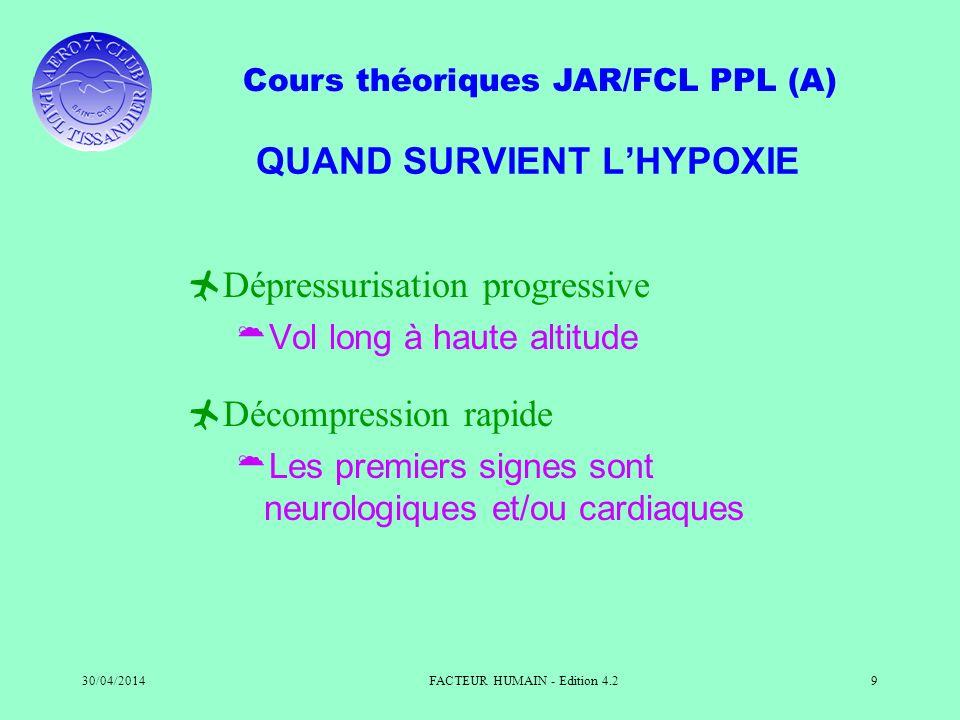 Cours théoriques JAR/FCL PPL (A) 30/04/2014FACTEUR HUMAIN - Edition 4.29 QUAND SURVIENT LHYPOXIE Dépressurisation progressive Vol long à haute altitud