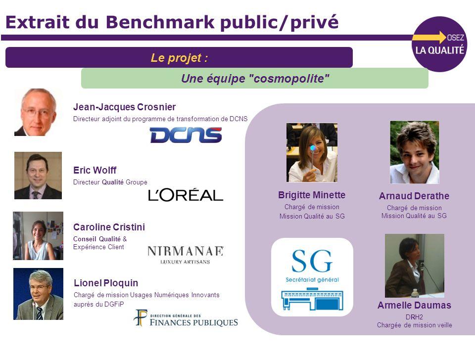 Extrait du Benchmark public/privé Le projet : Arnaud Derathe Chargé de mission Mission Qualité au SG Brigitte Minette Chargé de mission Mission Qualit