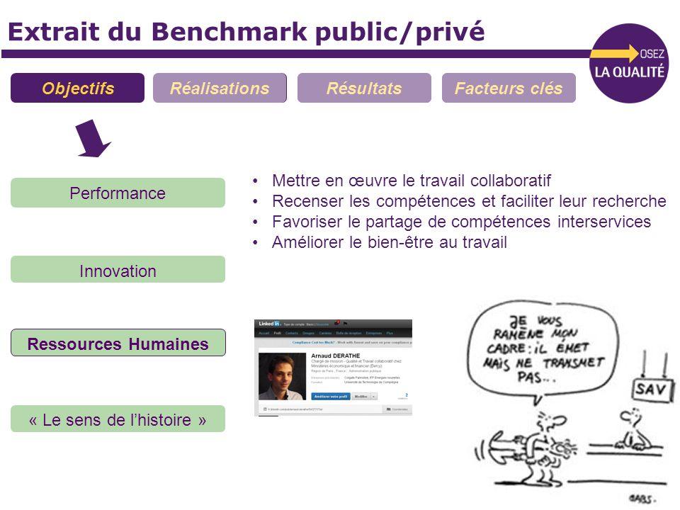 Extrait du Benchmark public/privé ObjectifsRéalisationsRésultatsFacteurs clés Performance Innovation Ressources Humaines « Le sens de lhistoire » Mett