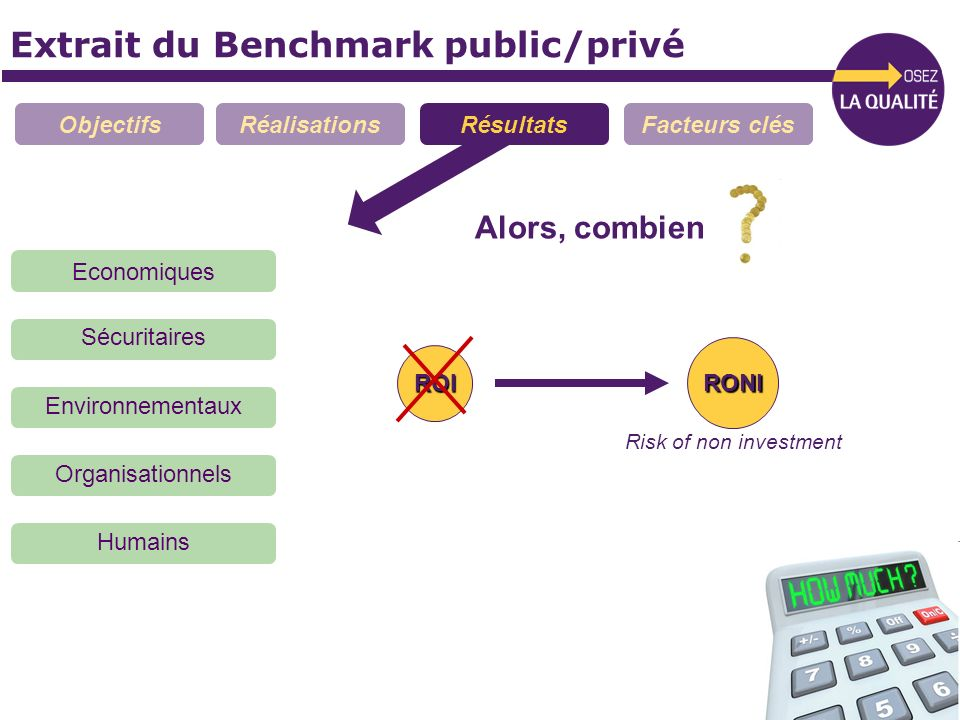 Extrait du Benchmark public/privé ObjectifsRéalisationsRésultatsFacteurs clés Economiques Sécuritaires Organisationnels Environnementaux Humains Alors