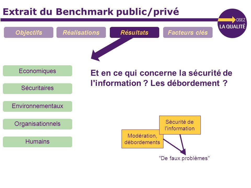 Extrait du Benchmark public/privé ObjectifsRéalisationsRésultatsFacteurs clés Economiques Sécuritaires Organisationnels Environnementaux Humains Et en