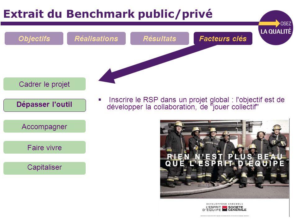Extrait du Benchmark public/privé ObjectifsRéalisationsRésultatsFacteurs clés Cadrer le projet Inscrire le RSP dans un projet global : l'objectif est