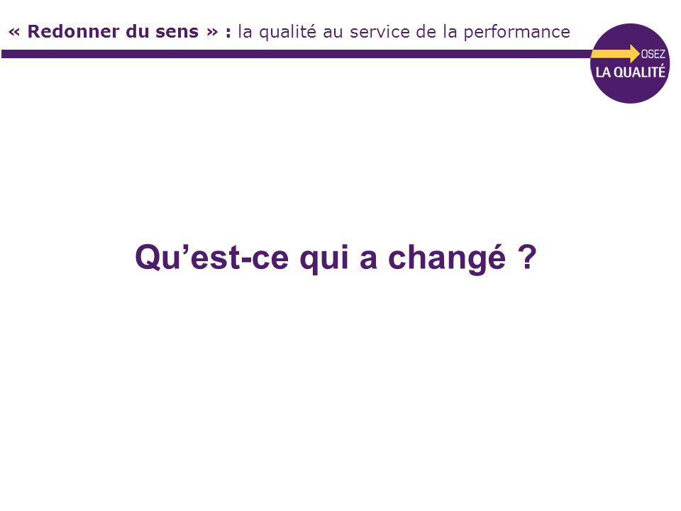 « Redonner du sens » : la qualité au service de la performance Quest-ce qui a changé ?