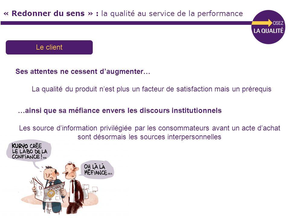 « Redonner du sens » : la qualité au service de la performance Le client Ses attentes ne cessent daugmenter… La qualité du produit nest plus un facteu