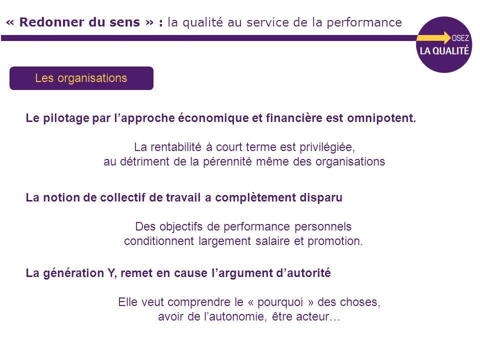 « Redonner du sens » : la qualité au service de la performance Le pilotage par lapproche économique et financière est omnipotent. La rentabilité à cou