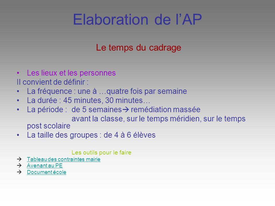 Elaboration de lAP Les difficultés et leurs causes Il convient de -Repérer les élèves en difficulté dans la classe; cest le travail du maître de la classe.