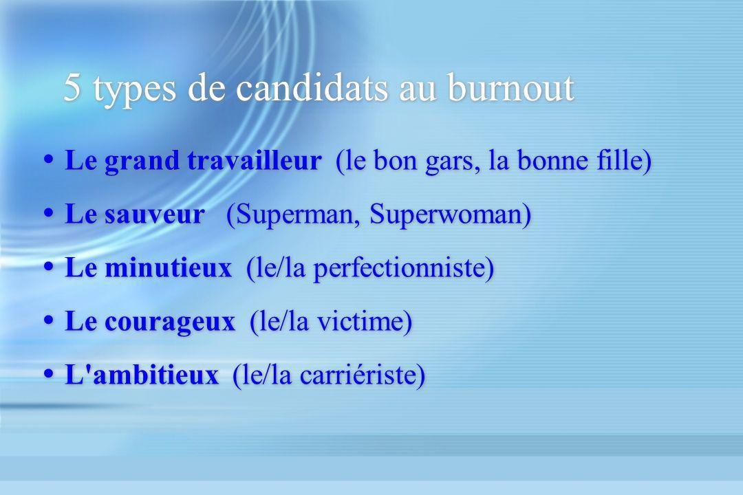 5 types de candidats au burnout Le grand travailleur (le bon gars, la bonne fille) Le sauveur (Superman, Superwoman) Le minutieux (le/la perfectionnis