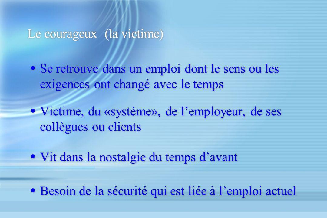 Le courageux (la victime) Se retrouve dans un emploi dont le sens ou les exigences ont changé avec le temps Victime, du «système», de lemployeur, de s