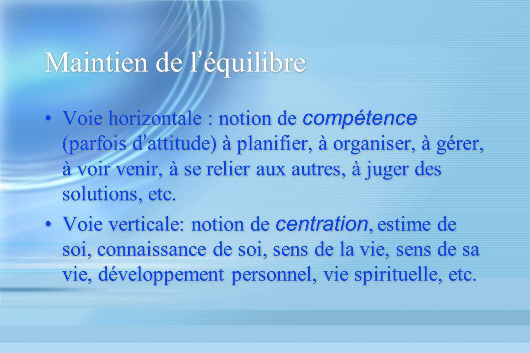 Maintien de l équilibre Voie horizontale : notion de compétence (parfois d attitude) à planifier, à organiser, à gérer, à voir venir, à se relier aux