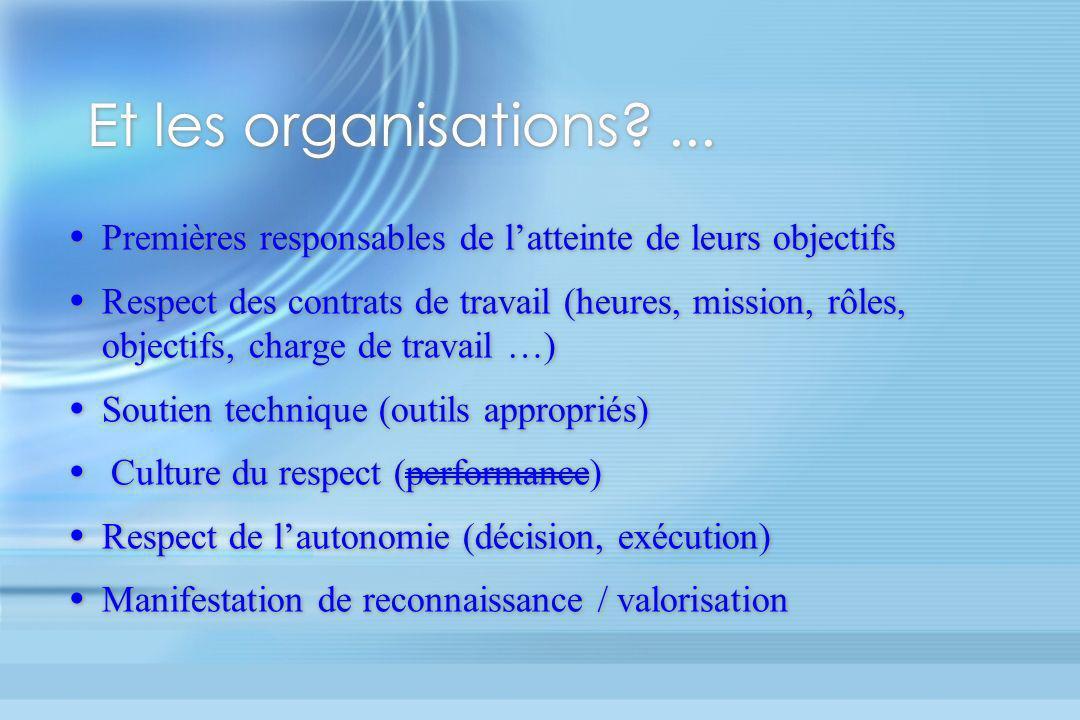 Et les organisations?... Premières responsables de latteinte de leurs objectifs Respect des contrats de travail (heures, mission, rôles, objectifs, ch