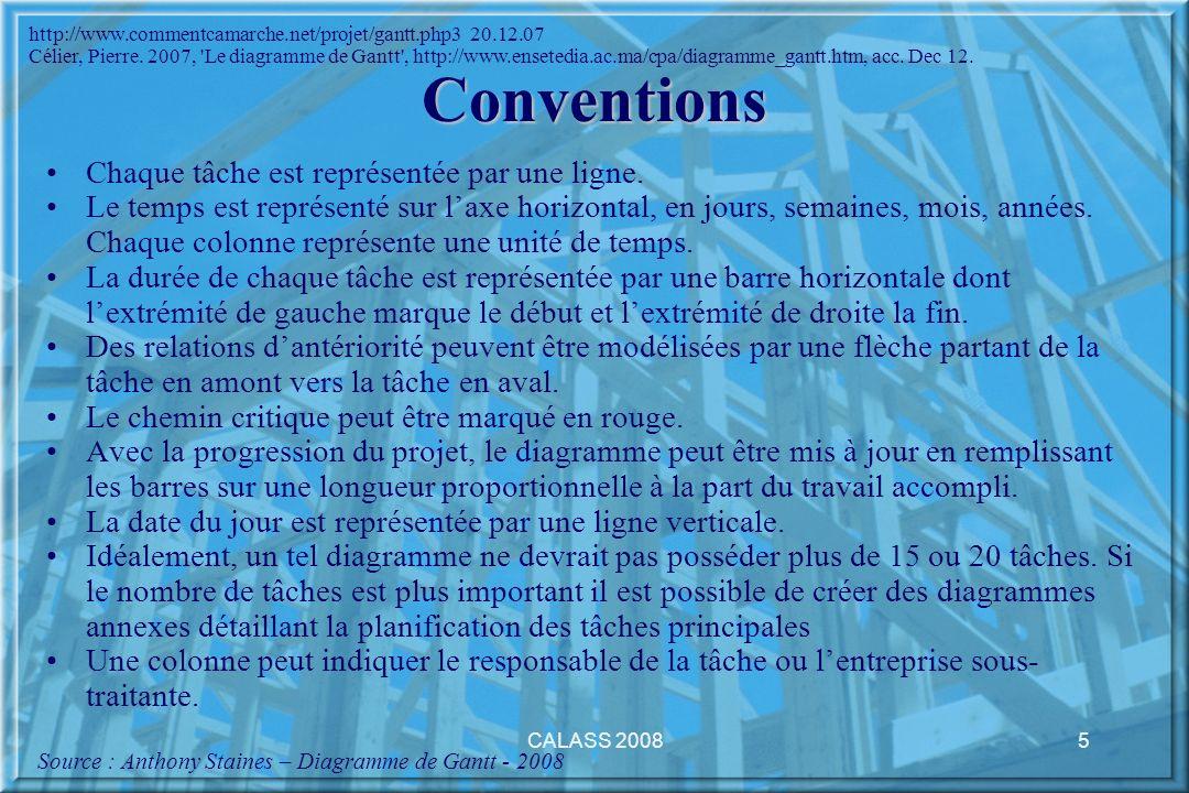 CALASS 20085 Conventions Chaque tâche est représentée par une ligne. Le temps est représenté sur laxe horizontal, en jours, semaines, mois, années. Ch