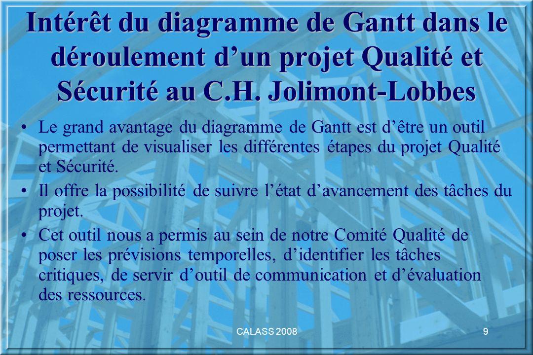 CALASS 20089 Intérêt du diagramme de Gantt dans le déroulement dun projet Qualité et Sécurité au C.H. Jolimont-Lobbes Le grand avantage du diagramme d