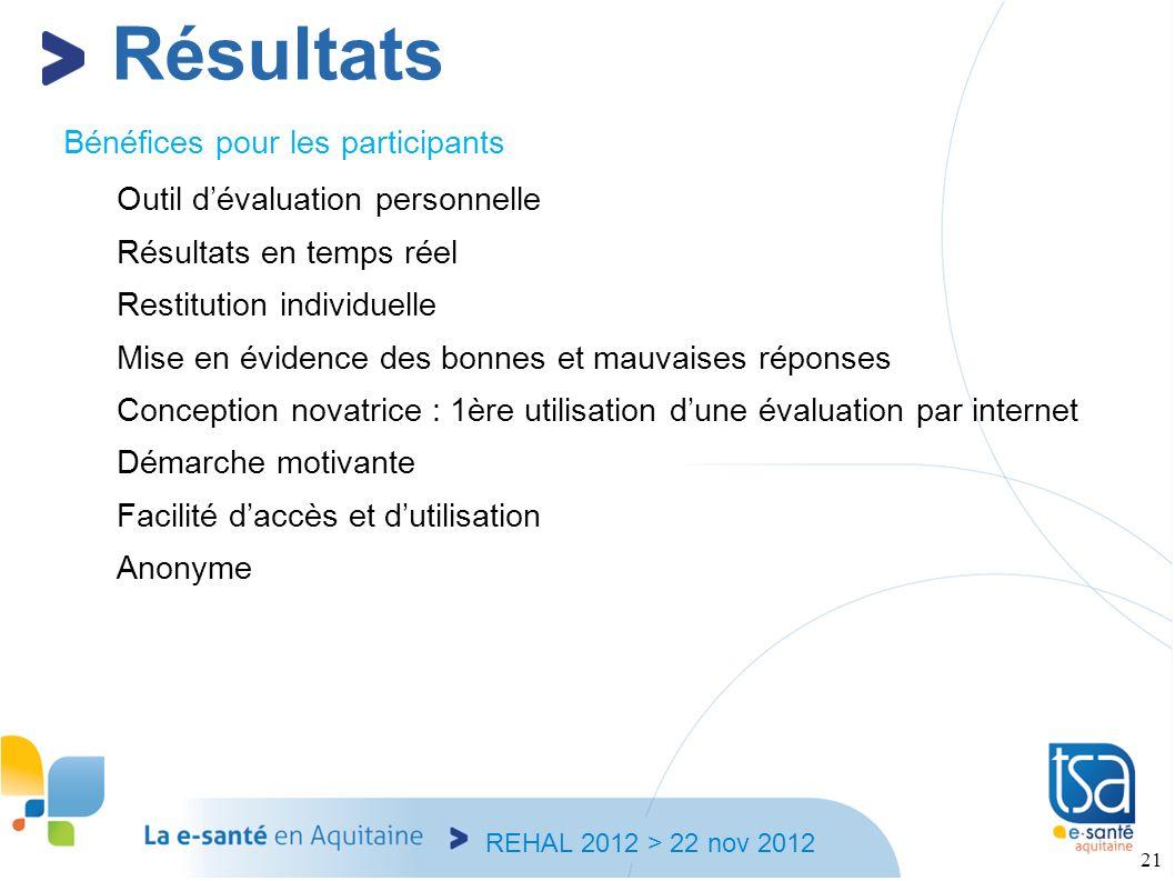REHAL 2012 > 22 nov 2012 21 Bénéfices pour les participants Outil dévaluation personnelle Résultats en temps réel Restitution individuelle Mise en évi