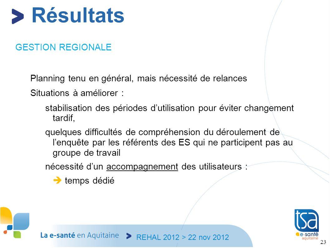 REHAL 2012 > 22 nov 2012 23 GESTION REGIONALE Planning tenu en général, mais nécessité de relances Situations à améliorer : stabilisation des périodes