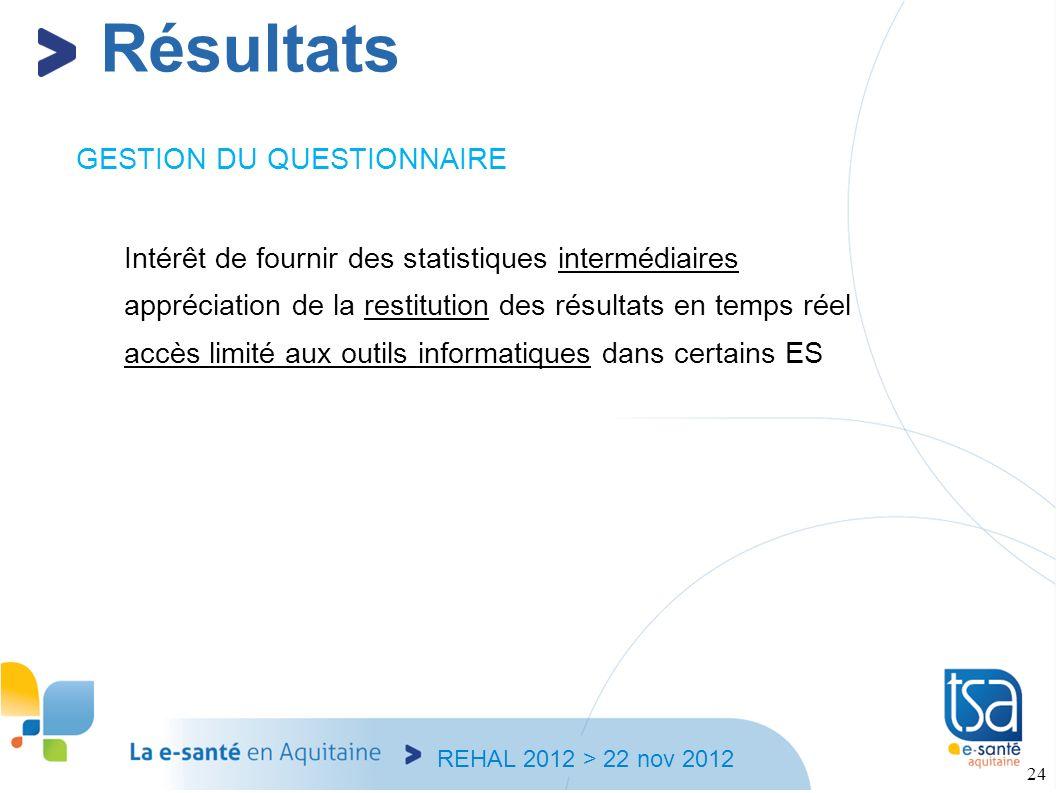REHAL 2012 > 22 nov 2012 24 GESTION DU QUESTIONNAIRE Intérêt de fournir des statistiques intermédiaires appréciation de la restitution des résultats e