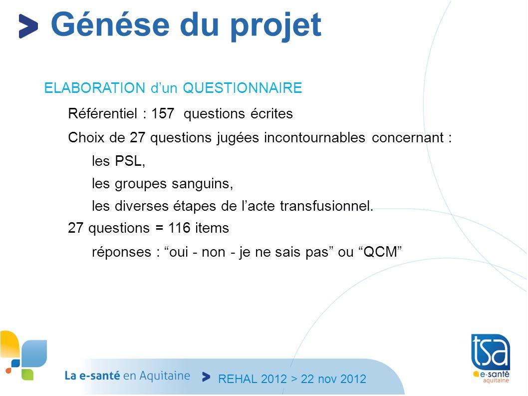 REHAL 2012 > 22 nov 2012 ELABORATION dun QUESTIONNAIRE Référentiel : 157 questions écrites Choix de 27 questions jugées incontournables concernant : l