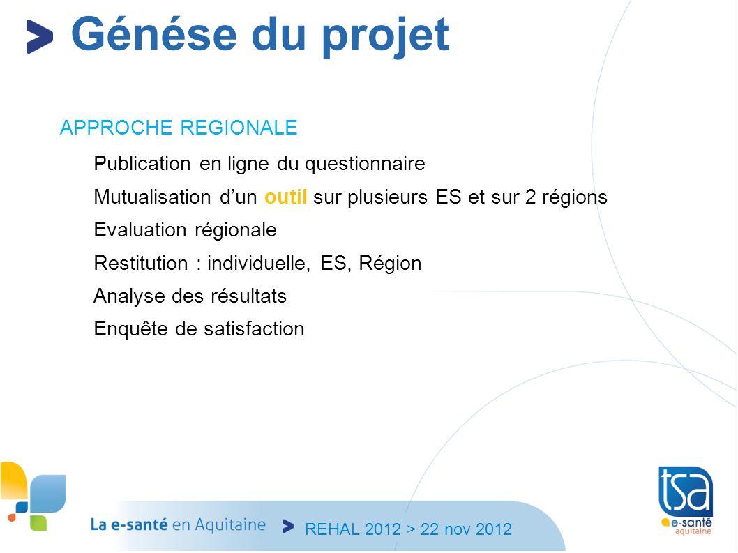 REHAL 2012 > 22 nov 2012 APPROCHE REGIONALE Publication en ligne du questionnaire Mutualisation dun outil sur plusieurs ES et sur 2 régions Evaluation
