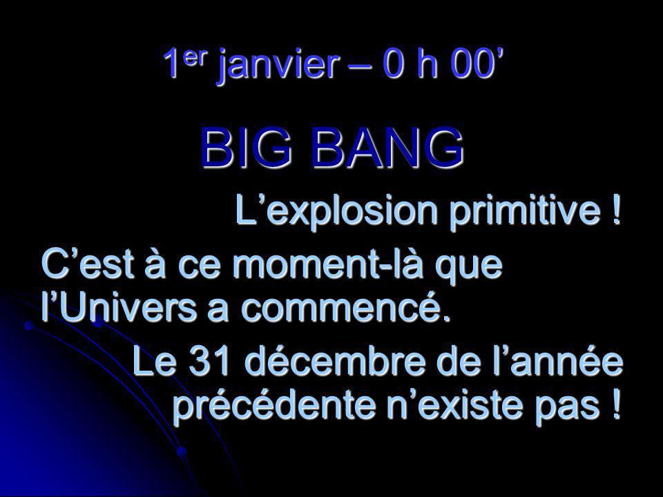 1 er janvier – 0 h 00 BIG BANG Lexplosion primitive .