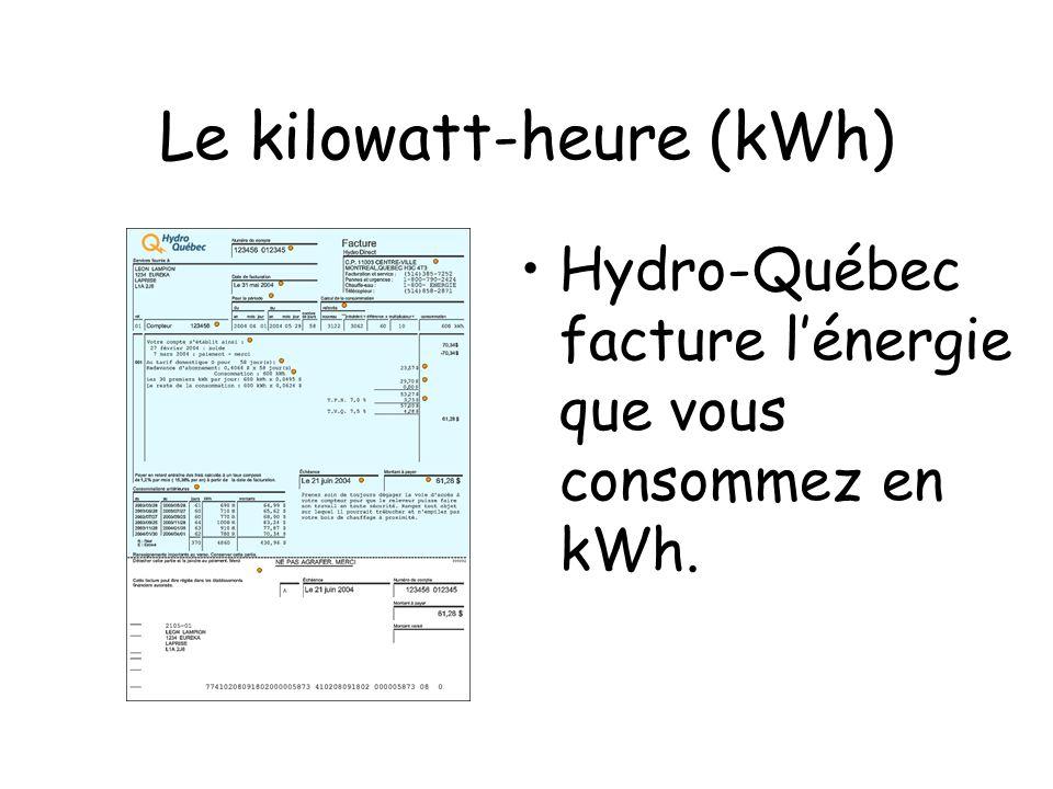 Le kilowatt-heure (kWh) Le préfixe kilo vaut 1000 Le Watt (unité W) est une unité de puissance (variable P).