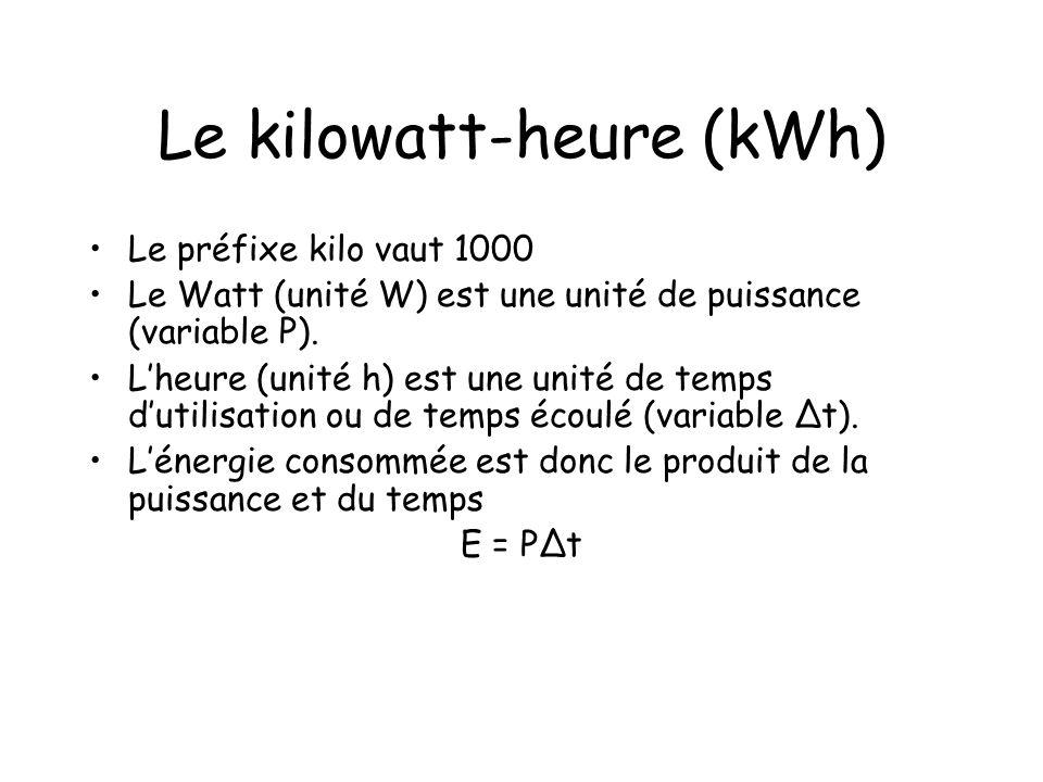 Le kilowatt-heure (kWh) Le préfixe kilo vaut 1000 Le Watt (unité W) est une unité de puissance (variable P). Lheure (unité h) est une unité de temps d