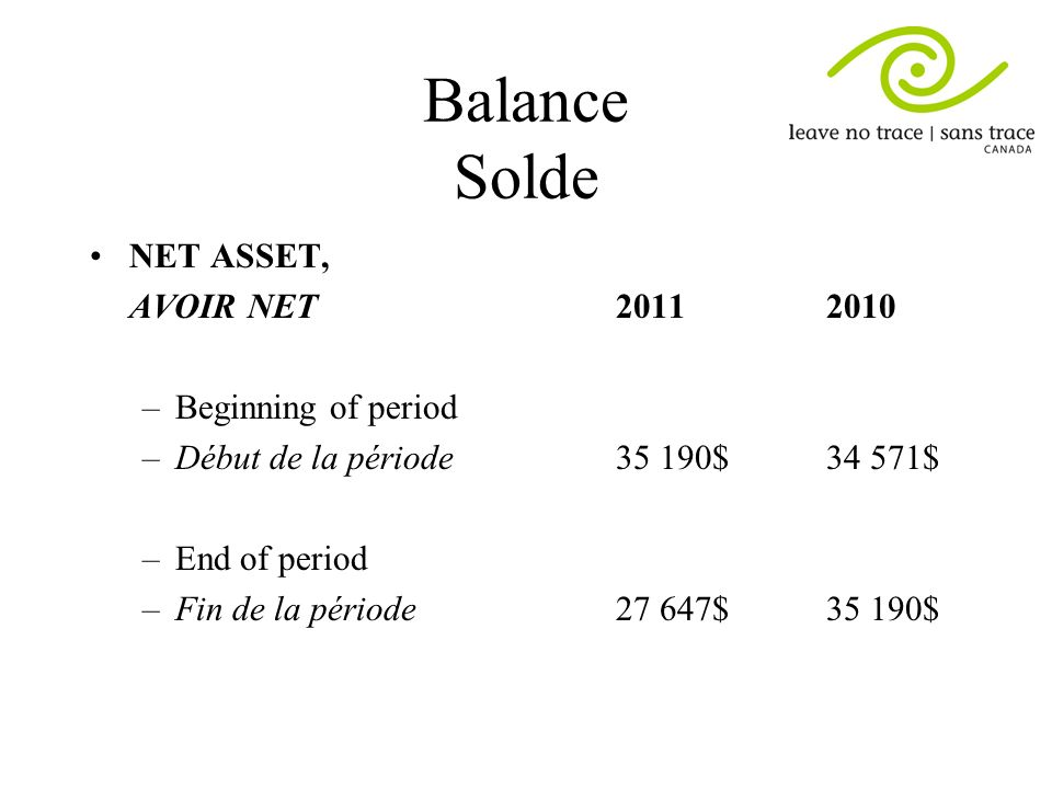 Balance Solde NET ASSET, AVOIR NET20112010 –Beginning of period –Début de la période35 190$34 571$ –End of period –Fin de la période27 647$35 190$