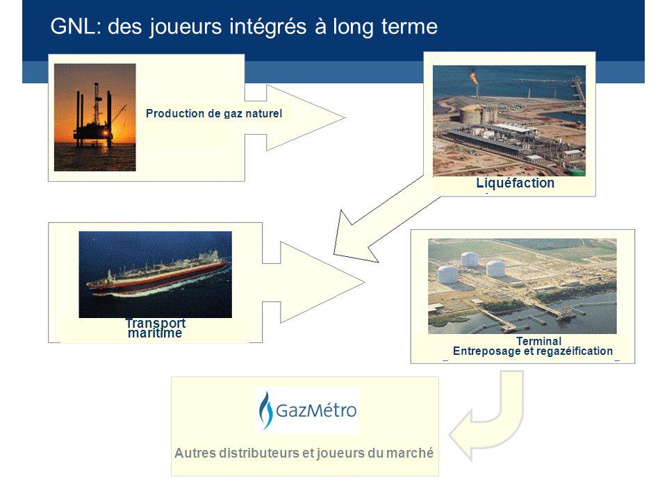 GNL: des joueurs intégrés à long terme 0,25 $ - 1,00 $ 0,50 $ - 1,00 $ 0,25 $ - 0,50 $ Production de gaz naturel Liquéfaction Terminal Entreposage et regazéification Transport maritime Autres distributeurs et joueurs du marché