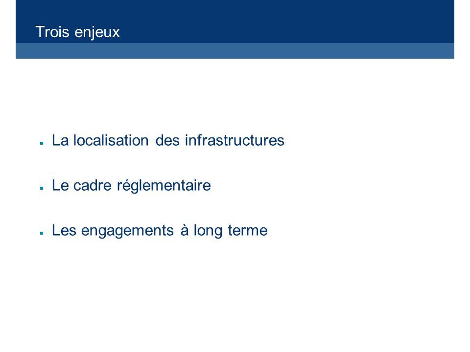 Trois enjeux n La localisation des infrastructures n Le cadre réglementaire n Les engagements à long terme