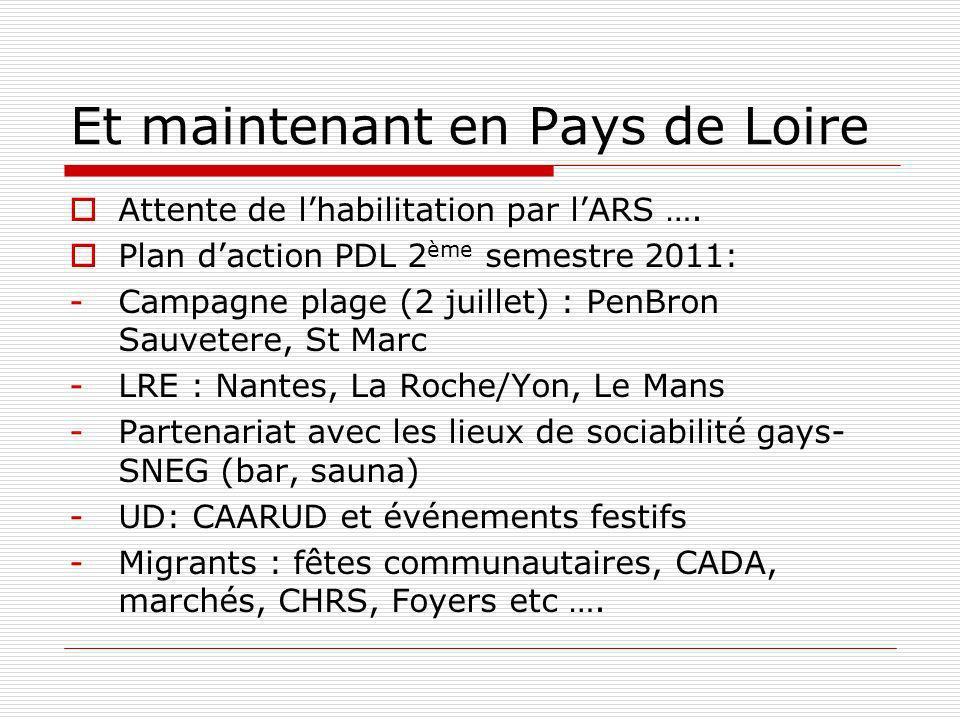 Et maintenant en Pays de Loire Attente de lhabilitation par lARS ….