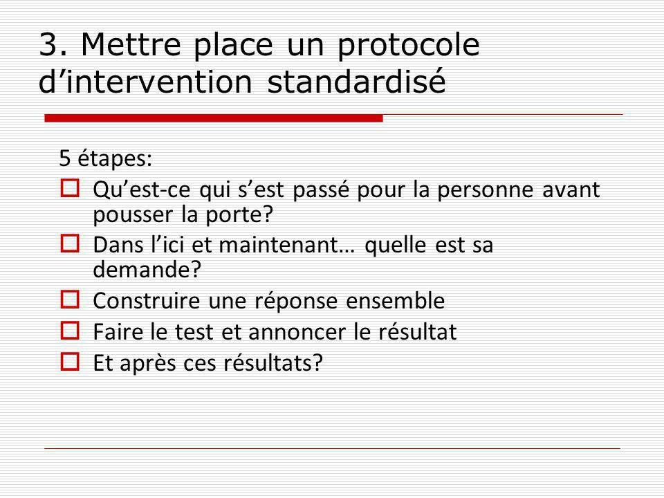 3. Mettre place un protocole dintervention standardisé 5 étapes: Quest-ce qui sest passé pour la personne avant pousser la porte? Dans lici et mainten