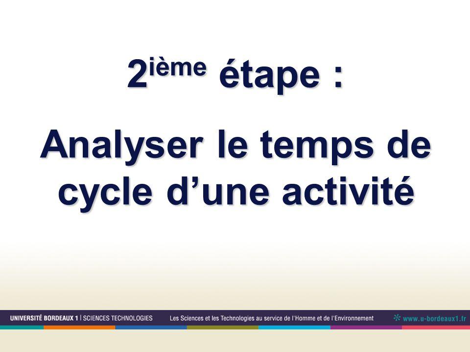 2 ième étape : Analyser le temps de cycle dune activité
