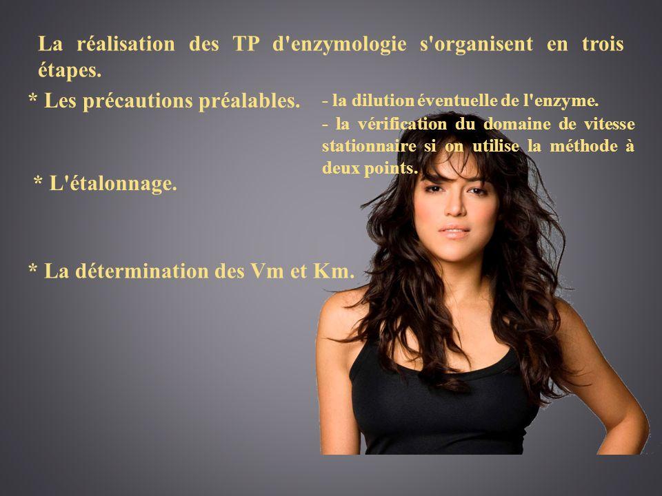 La réalisation des TP d'enzymologie s'organisent en trois étapes. * Les précautions préalables. - la dilution éventuelle de l'enzyme. - la vérificatio