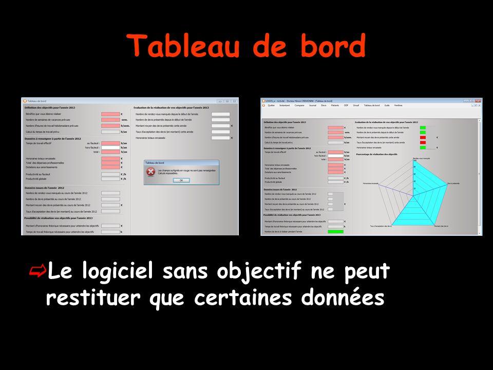 Tableau de bord Le logiciel sans objectif ne peut restituer que certaines données