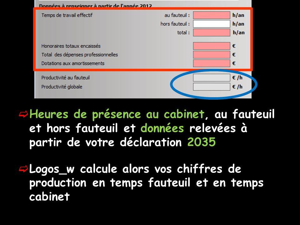 Heures de présence au cabinet, au fauteuil et hors fauteuil et données relevées à partir de votre déclaration 2035 Logos_w calcule alors vos chiffres de production en temps fauteuil et en temps cabinet