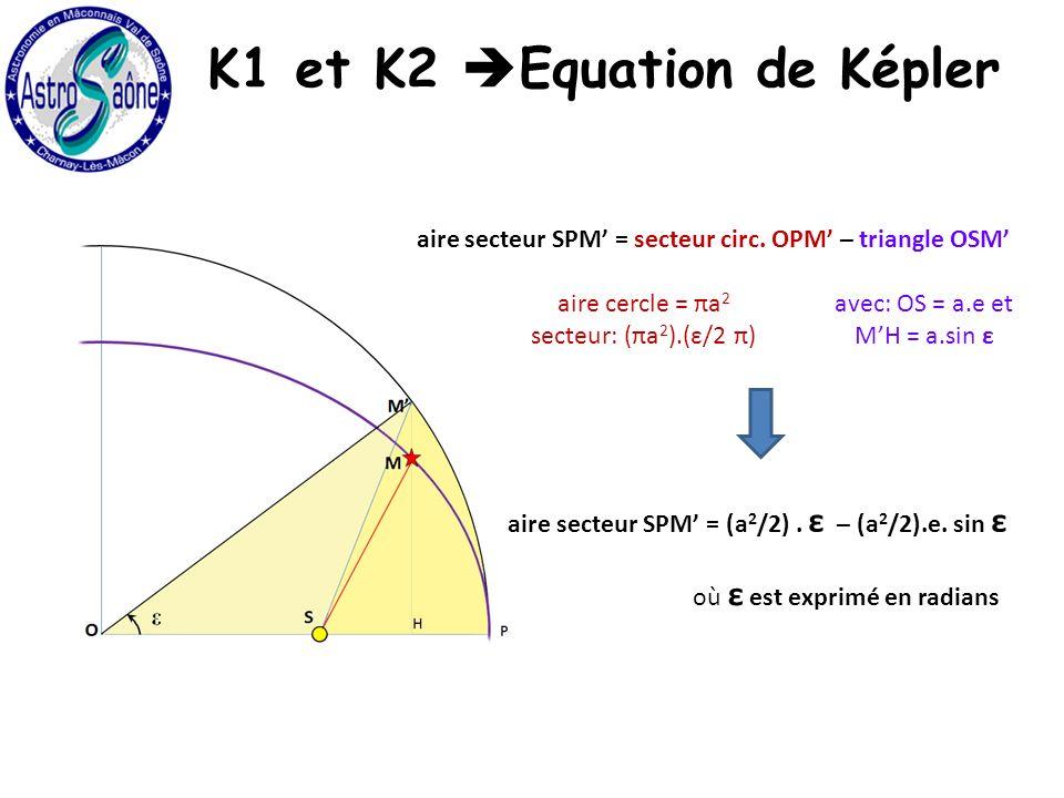 K1 et K2 Equation de Képler aire secteur SPM = secteur circ. OPM – triangle OSM aire secteur SPM = (a 2 /2). ε – (a 2 /2).e. sin ε avec: OS = a.e et M