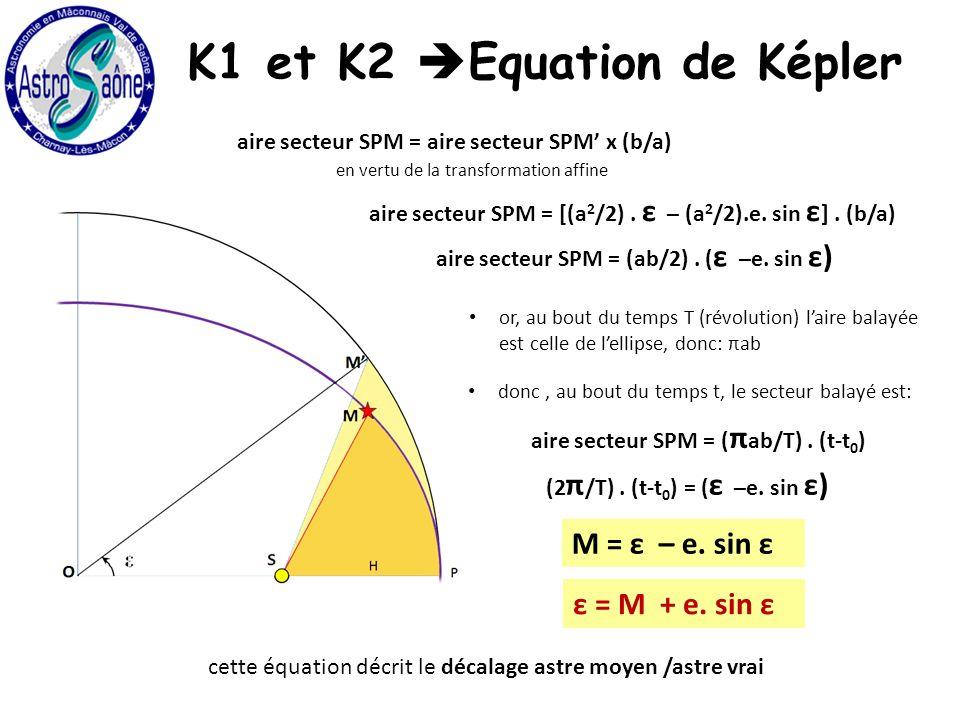 K1 et K2 Equation de Képler aire secteur SPM = aire secteur SPM x (b/a) en vertu de la transformation affine aire secteur SPM = [(a 2 /2). ε – (a 2 /2