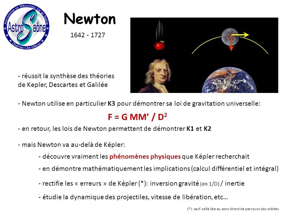 Newton - réussit la synthèse des théories de Kepler, Descartes et Galilée - Newton utilise en particulier K3 pour démontrer sa loi de gravitation universelle: F = G MM / D 2 - en retour, les lois de Newton permettent de démontrer K1 et K2 1642 - 1727 - mais Newton va au-delà de Képler: - en démontre mathématiquement les implications (calcul différentiel et intégral) - découvre vraiment les phénomènes physiques que Képler recherchait - rectifie les « erreurs » de Képler (*): inversion gravité (en 1/D) / inertie - étudie la dynamique des projectiles, vitesse de libération, etc… (*): sauf celle liée au sens direct de parcours des orbites