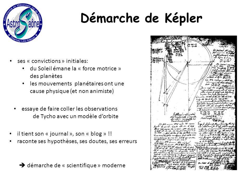 Démarche de Képler il tient son « journal », son « blog » !! raconte ses hypothèses, ses doutes, ses erreurs essaye de faire coller les observations d