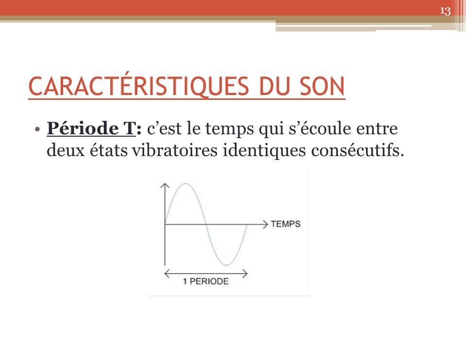CARACTÉRISTIQUES DU SON Période T: cest le temps qui sécoule entre deux états vibratoires identiques consécutifs.