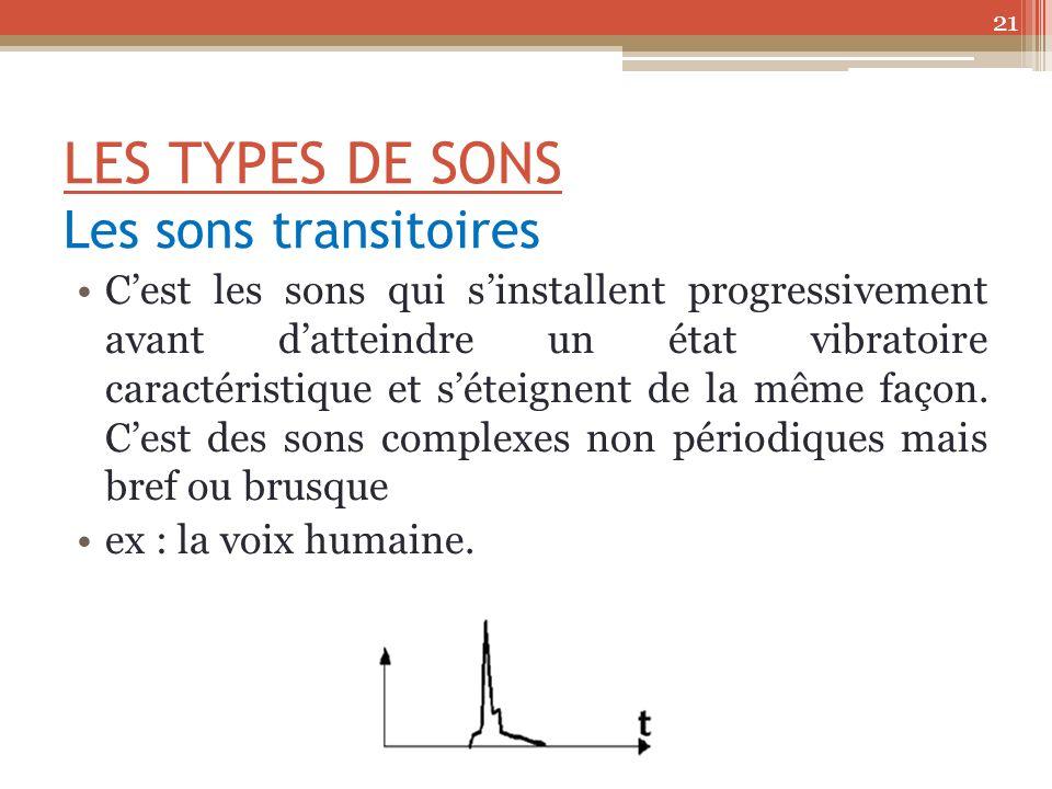 LES TYPES DE SONS Les sons transitoires Cest les sons qui sinstallent progressivement avant datteindre un état vibratoire caractéristique et séteignent de la même façon.