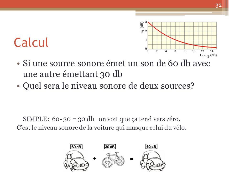 Calcul Si une source sonore émet un son de 60 db avec une autre émettant 30 db Quel sera le niveau sonore de deux sources.