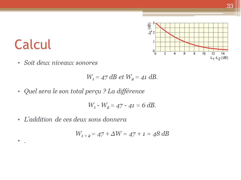 Calcul Soit deux niveaux sonores W 1 = 47 dB et W 2 = 41 dB.