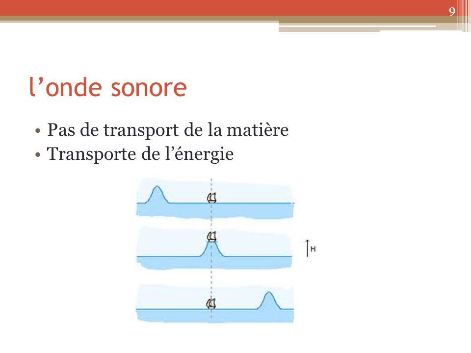 londe sonore Pas de transport de la matière Transporte de lénergie 9