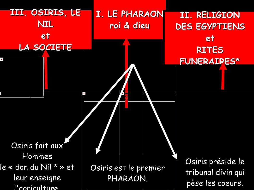 I. LE PHARAON roi & dieu III. OSIRIS, LE NIL et LA SOCIETE II. RELIGION DES EGYPTIENS et RITES FUNERAIRES* Osiris préside le tribunal divin qui pèse l