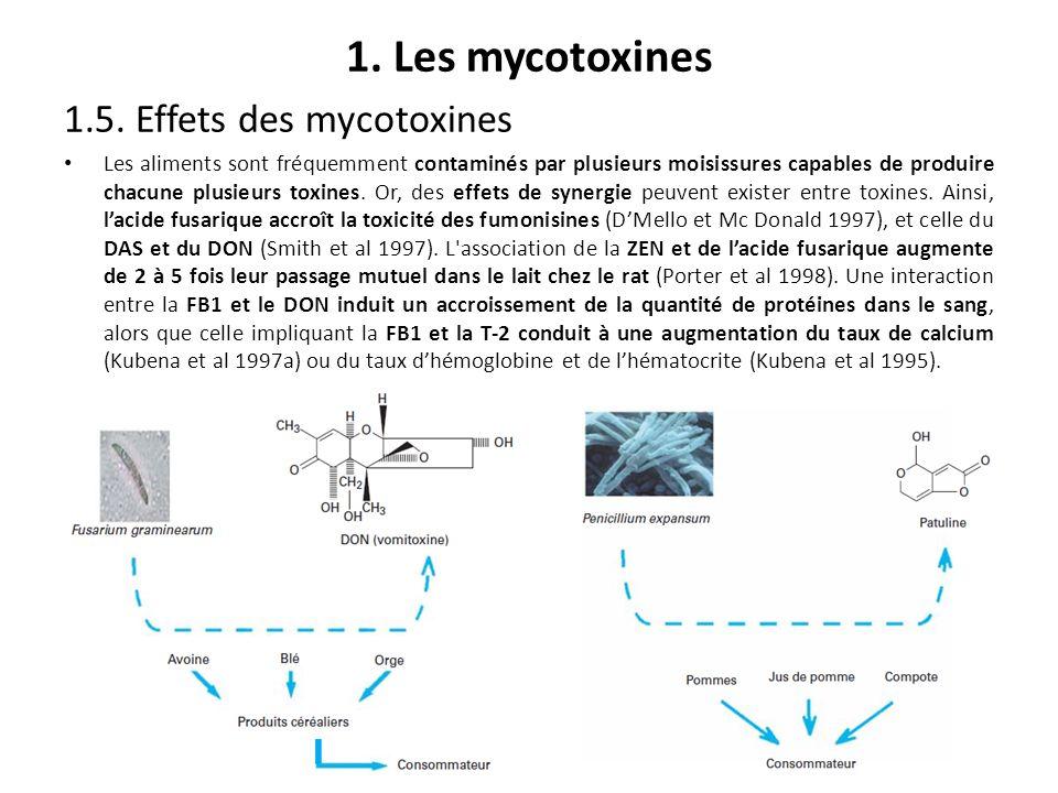 1. Les mycotoxines 1.5. Effets des mycotoxines Les aliments sont fréquemment contaminés par plusieurs moisissures capables de produire chacune plusieu
