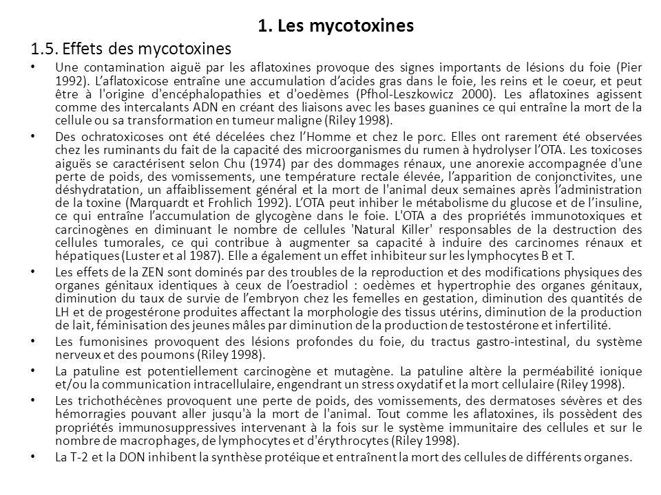1. Les mycotoxines 1.5. Effets des mycotoxines Une contamination aiguë par les aflatoxines provoque des signes importants de lésions du foie (Pier 199