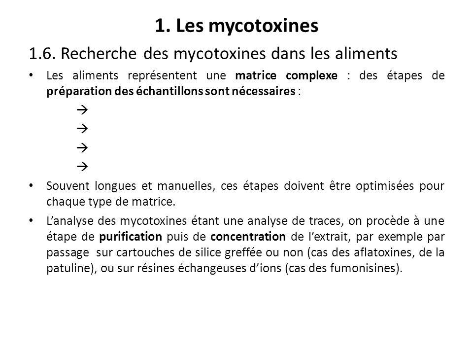 1. Les mycotoxines 1.6. Recherche des mycotoxines dans les aliments Les aliments représentent une matrice complexe : des étapes de préparation des éch